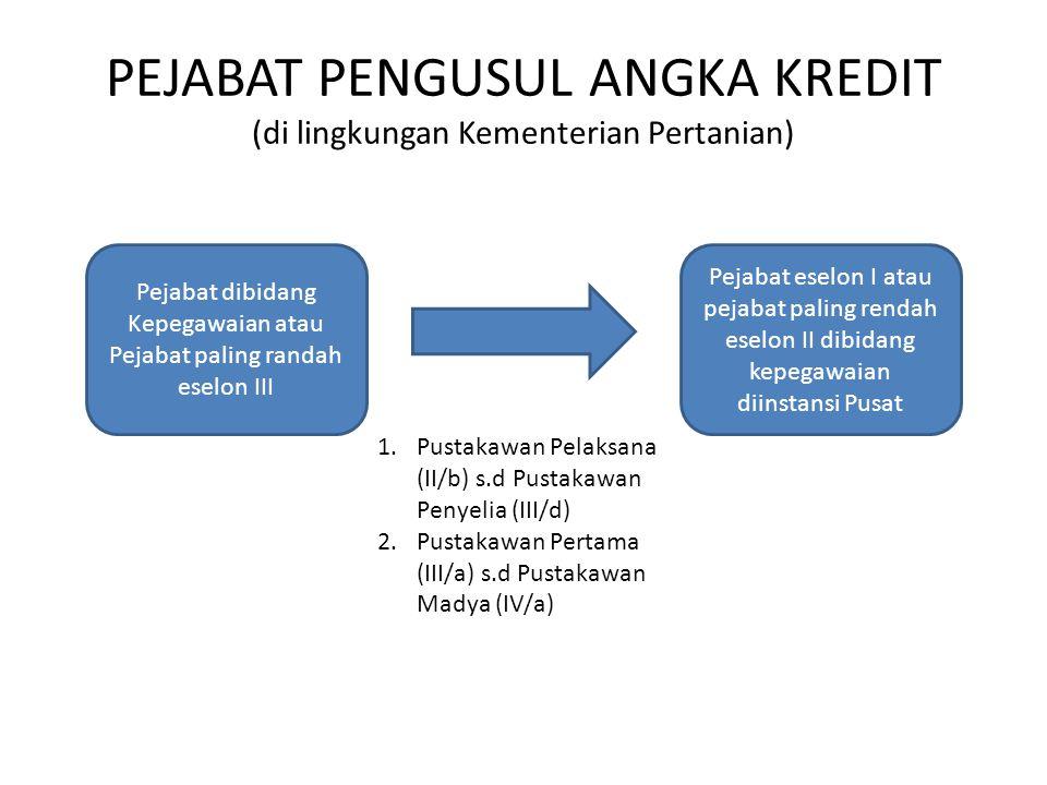 PEJABAT PENGUSUL ANGKA KREDIT (di lingkungan Kementerian Pertanian) Pejabat dibidang Kepegawaian atau Pejabat paling randah eselon III Pejabat eselon I atau pejabat paling rendah eselon II dibidang kepegawaian diinstansi Pusat 1.Pustakawan Pelaksana (II/b) s.d Pustakawan Penyelia (III/d) 2.Pustakawan Pertama (III/a) s.d Pustakawan Madya (IV/a)