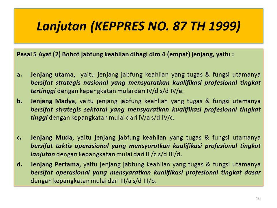 Lanjutan (KEPPRES NO. 87 TH 1999) Pasal 5 Ayat (2) Bobot jabfung keahlian dibagi dlm 4 (empat) jenjang, yaitu : a.Jenjang utama, yaitu jenjang jabfung