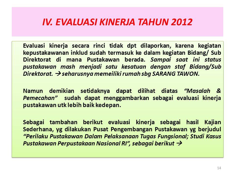 IV. EVALUASI KINERJA TAHUN 2012 Evaluasi kinerja secara rinci tidak dpt dilaporkan, karena kegiatan kepustakawanan inklud sudah termasuk ke dalam kegi
