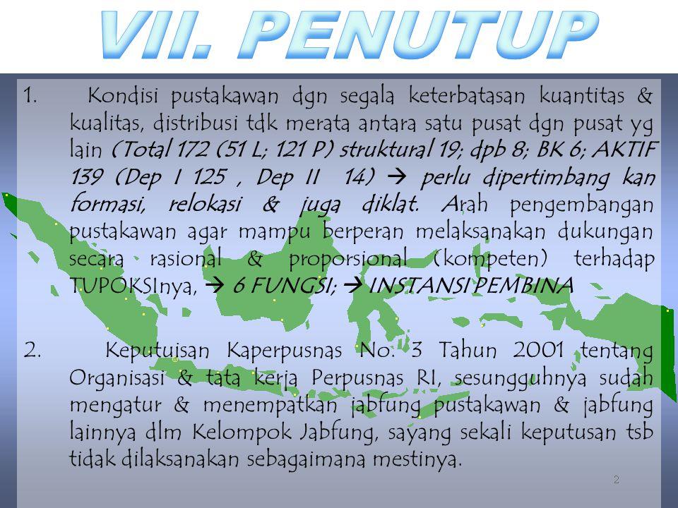 26 1. Kondisi pustakawan dgn segala keterbatasan kuantitas & kualitas, distribusi tdk merata antara satu pusat dgn pusat yg lain (Total 172 (51 L; 121