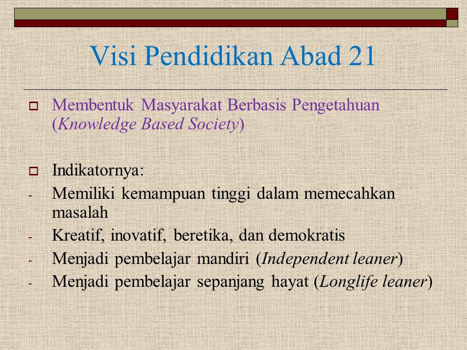 Visi Pendidikan Abad 21  Membentuk Masyarakat Berbasis Pengetahuan (Knowledge Based Society)  Indikatornya: - Memiliki kemampuan tinggi dalam memeca