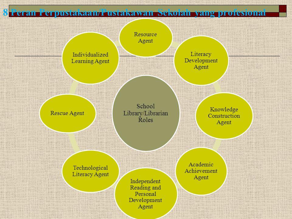 8 Peran Perpustakaan/Pustakawan Sekolah yang profesional School Library/Librarian Roles Resource Agent Literacy Development Agent Knowledge Constructi