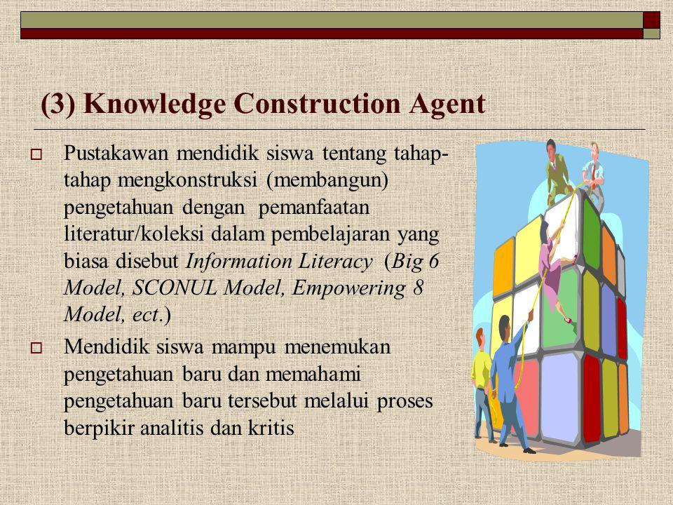 (3) Knowledge Construction Agent  Pustakawan mendidik siswa tentang tahap- tahap mengkonstruksi (membangun) pengetahuan dengan pemanfaatan literatur/