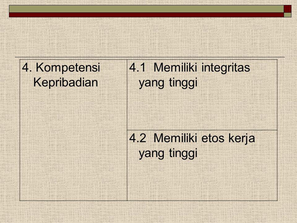 4. Kompetensi Kepribadian 4.1 Memiliki integritas yang tinggi 4.2 Memiliki etos kerja yang tinggi