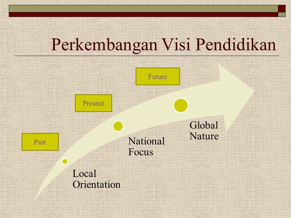 Perkembangan Visi Pendidikan Local Orientation National Focus Global Nature Past Future Present