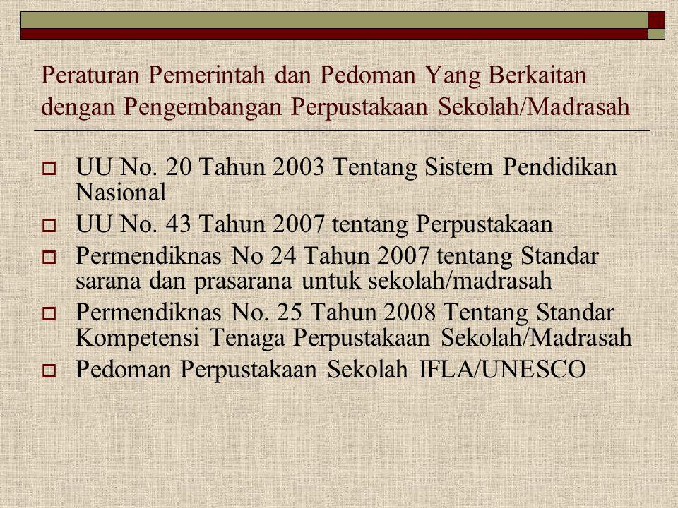 Peraturan Pemerintah dan Pedoman Yang Berkaitan dengan Pengembangan Perpustakaan Sekolah/Madrasah  UU No. 20 Tahun 2003 Tentang Sistem Pendidikan Nas