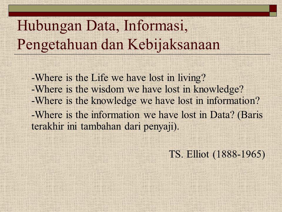 Hubungan Data, Informasi, Pengetahuan dan Kebijaksanaan -Where is the Life we have lost in living? -Where is the wisdom we have lost in knowledge? -Wh