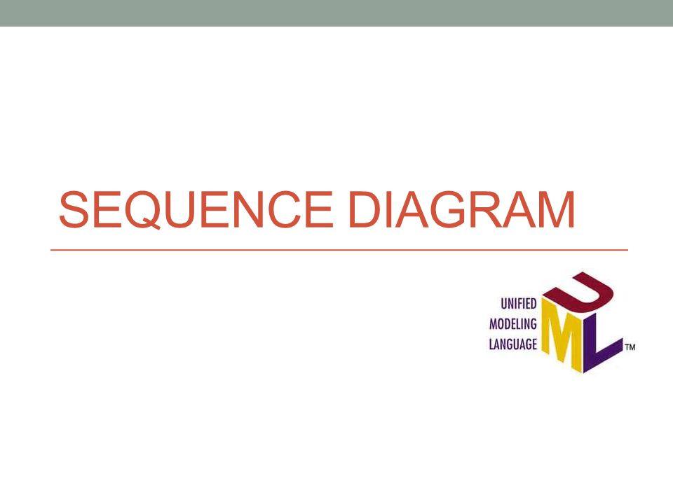 Materi : Pendahuluan Tujuan Komponen Simbol Istilah Jenis-jenis SD Contoh Study Kasus