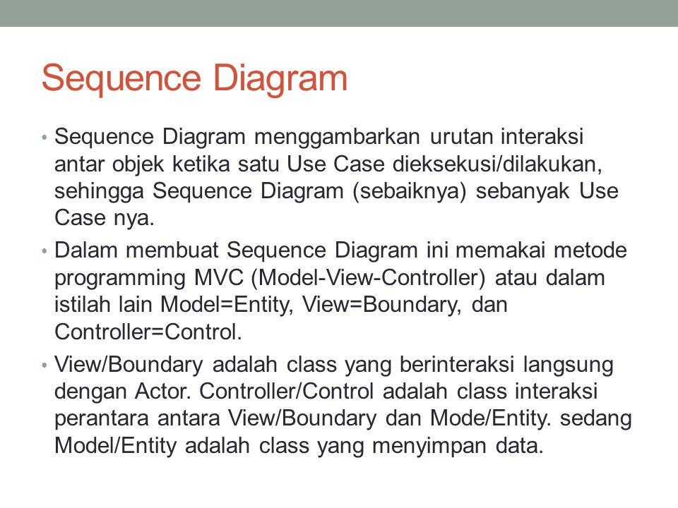 Sequence Diagram Sequence Diagram menggambarkan urutan interaksi antar objek ketika satu Use Case dieksekusi/dilakukan, sehingga Sequence Diagram (sebaiknya) sebanyak Use Case nya.