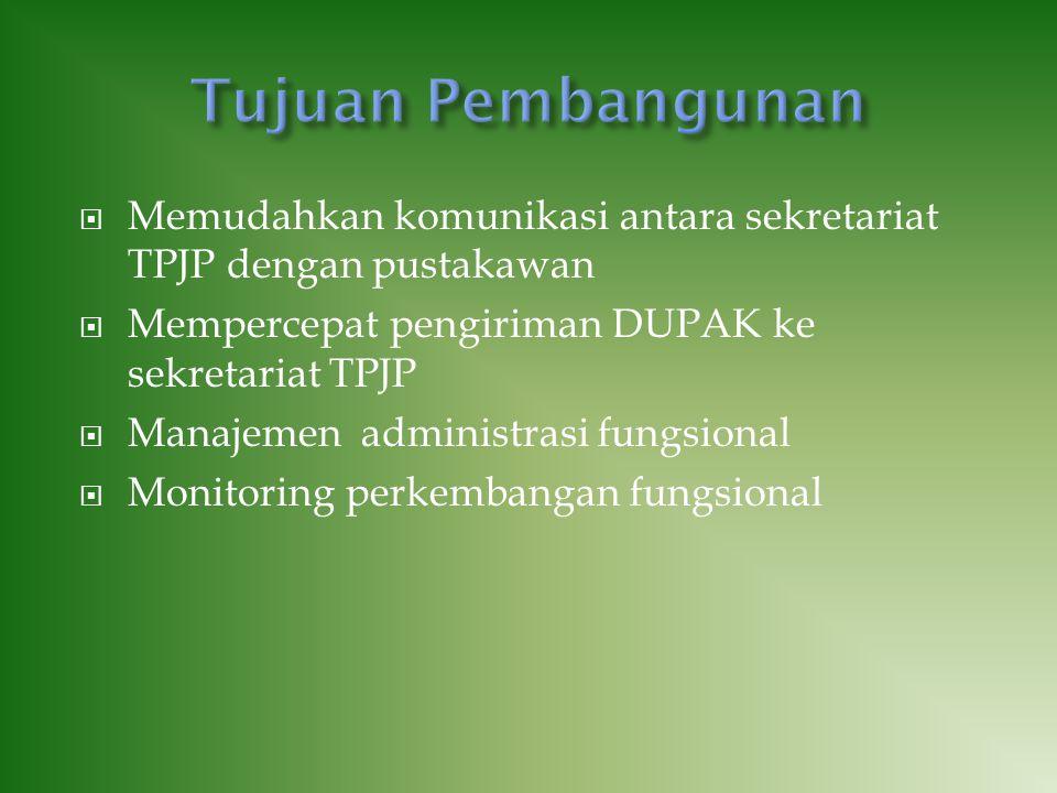  Memudahkan komunikasi antara sekretariat TPJP dengan pustakawan  Mempercepat pengiriman DUPAK ke sekretariat TPJP  Manajemen administrasi fungsion