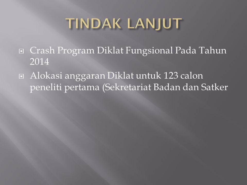  Crash Program Diklat Fungsional Pada Tahun 2014  Alokasi anggaran Diklat untuk 123 calon peneliti pertama (Sekretariat Badan dan Satker