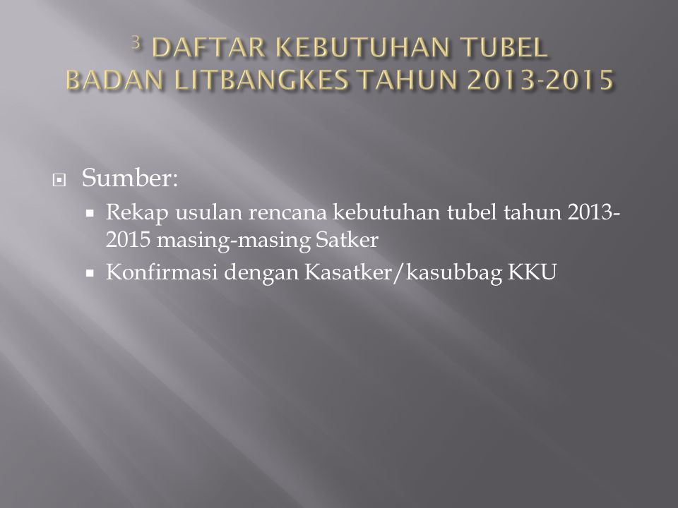 Sumber:  Rekap usulan rencana kebutuhan tubel tahun 2013- 2015 masing-masing Satker  Konfirmasi dengan Kasatker/kasubbag KKU