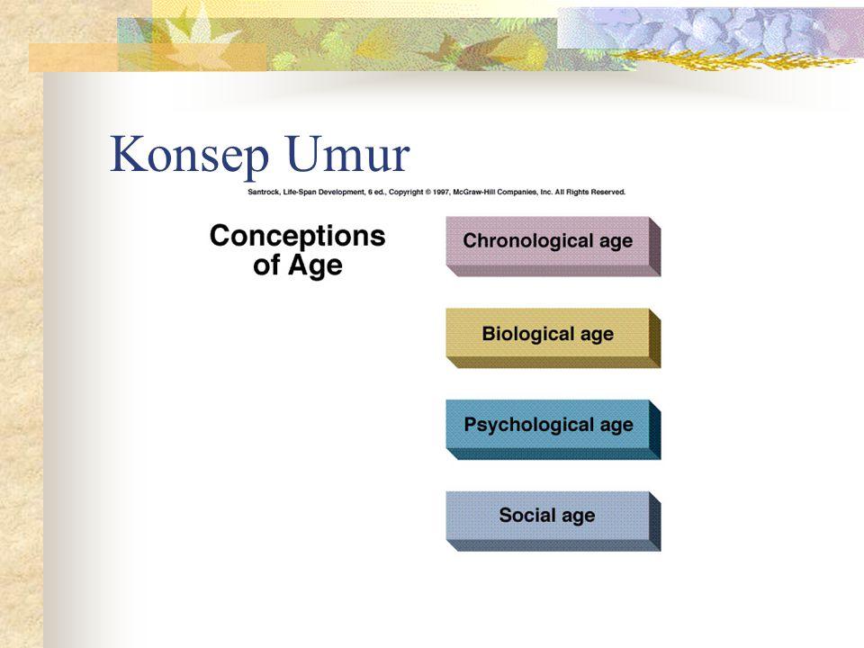 Middle Childhood (Kanak-kanak Tengah) Periode perkembangan dari 6 – 9 tahun.