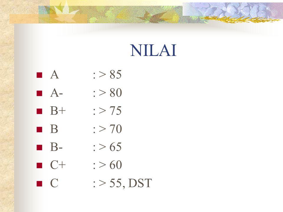 NILAI A : > 85 A- : > 80 B+: > 75 B: > 70 B-: > 65 C+: > 60 C: > 55, DST