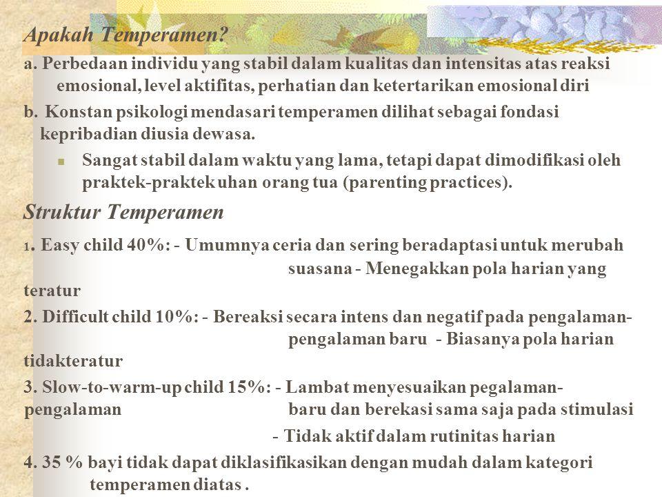  Temperamen - Setiap anak dilahirkan dengan memiliki karakter dan style perilakunya yang unik (secara biologis) dan dipengaruhi oleh faktor lingkungan dan konteks yang diekspresikan selama berinteraksi - Temperament Penyesuaian psikologis Tidak dapat diubah (Unchangeable) Dapat dimodifikasi oleh pengasuhan (parenting practices) - Adanya konsep tentang mother's goodness of fit (kebaikan perilaku ibu yang pas) 51
