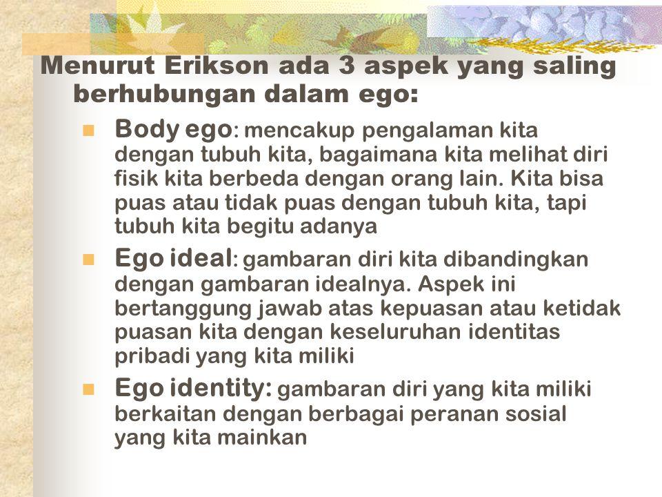 Ego menurut Erikson Ego adalah sebuah kekuatan positif yang membentuk sebuah identitas diri – ke-AKU-an Ego adalah pusat dari kepribadian, ego membantu kita untuk menyesuaikan diri dengan berbagai konflik dan krisis kehidupan Ego menjaga kita agar tidak kehilangan individualitas dalam menanggapi tekanan- tekanan di dalam masyarakat
