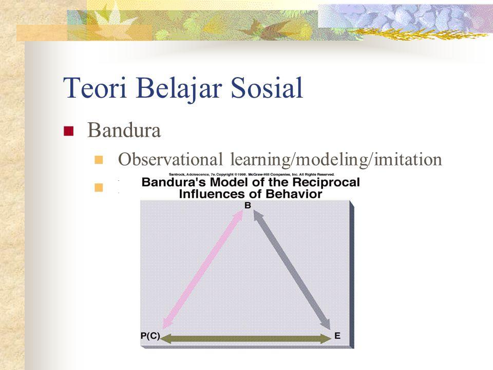 Teori Pembelajaran Sosial Bandura Teori dimana perilaku dipelajari dengan mengobservasi dan mencontoh/imitasi model.