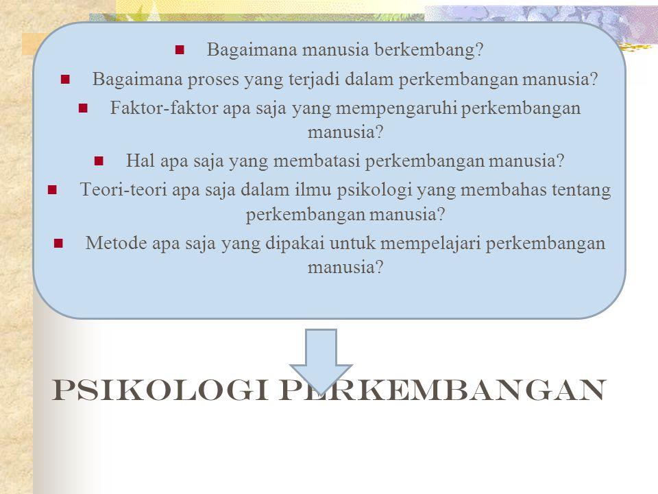 Isu-Isu Perkembangan Nature vs. nurture Stability vs. change Continuity vs. discontinuity