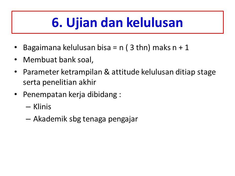 6. Ujian dan kelulusan Bagaimana kelulusan bisa = n ( 3 thn) maks n + 1 Membuat bank soal, Parameter ketrampilan & attitude kelulusan ditiap stage ser