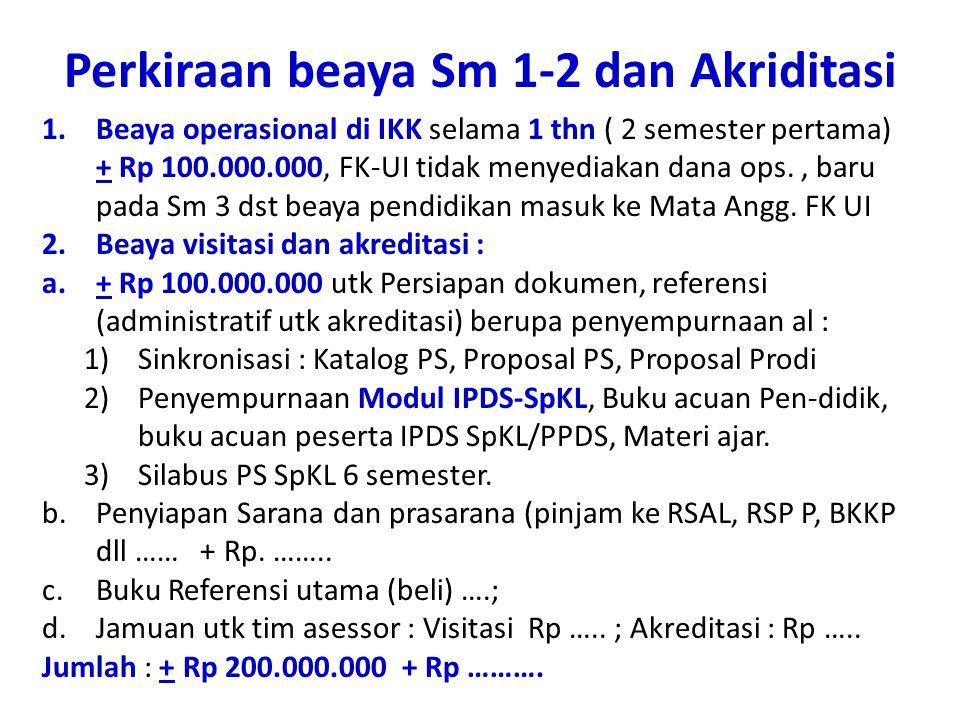 Perkiraan beaya Sm 1-2 dan Akriditasi 1.Beaya operasional di IKK selama 1 thn ( 2 semester pertama) + Rp 100.000.000, FK-UI tidak menyediakan dana ops