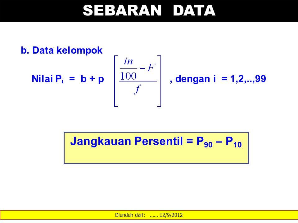 Diunduh dari: …… 12/9/2012 SEBARAN DATA b. Data kelompok Nilai P i = b + p, dengan i = 1,2,..,99 Jangkauan Persentil = P 90 – P 10