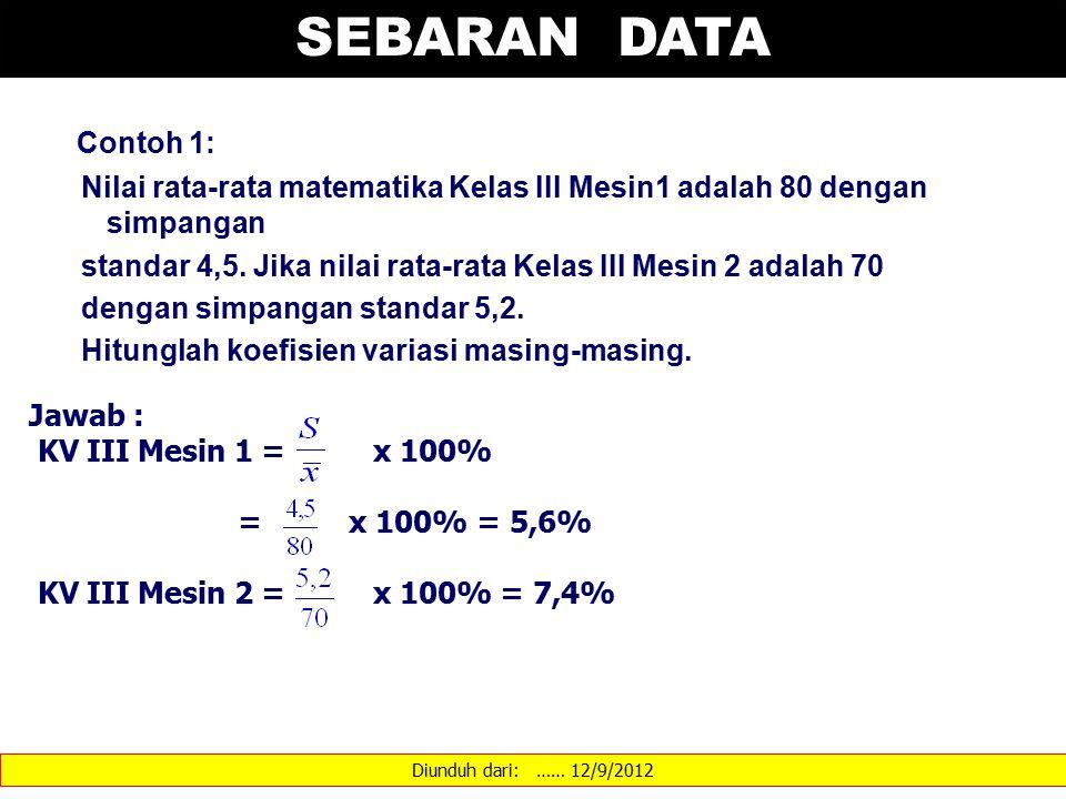 Diunduh dari: …… 12/9/2012 SEBARAN DATA Contoh 1: Nilai rata-rata matematika Kelas III Mesin1 adalah 80 dengan simpangan standar 4,5. Jika nilai rata-