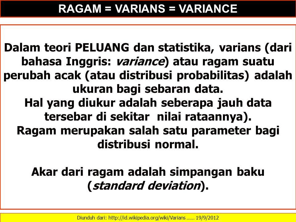 Diunduh dari: http://id.wikipedia.org/wiki/Varians …… 19/9/2012 RAGAM = VARIANS = VARIANCE Dalam teori PELUANG dan statistika, varians (dari bahasa Inggris: variance) atau ragam suatu perubah acak (atau distribusi probabilitas) adalah ukuran bagi sebaran data.