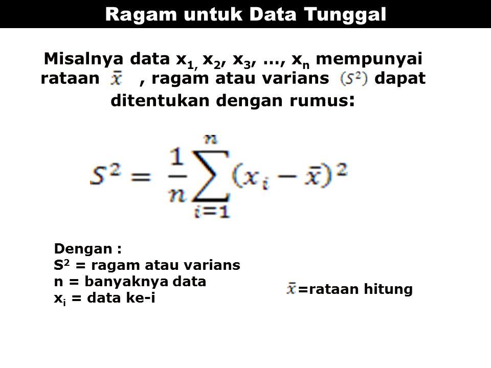 Ragam untuk Data Tunggal Misalnya data x 1, x 2, x 3, …, x n mempunyai rataan, ragam atau varians dapat ditentukan dengan rumus : Dengan : S 2 = ragam atau varians n = banyaknya data x i = data ke-i =rataan hitung