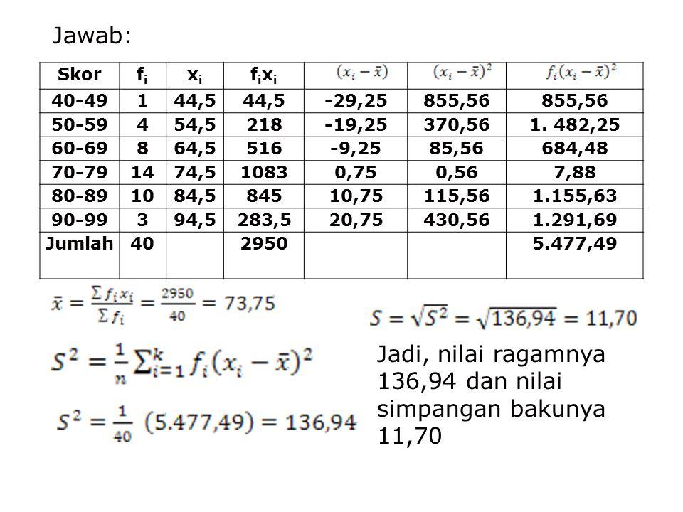 Jawab: Skorfifi xixi fixifixi 40-49144,5 -29,25855,56 50-59454,5218-19,25370,561. 482,25 60-69864,5516-9,2585,56684,48 70-791474,510830,750,567,88 80-
