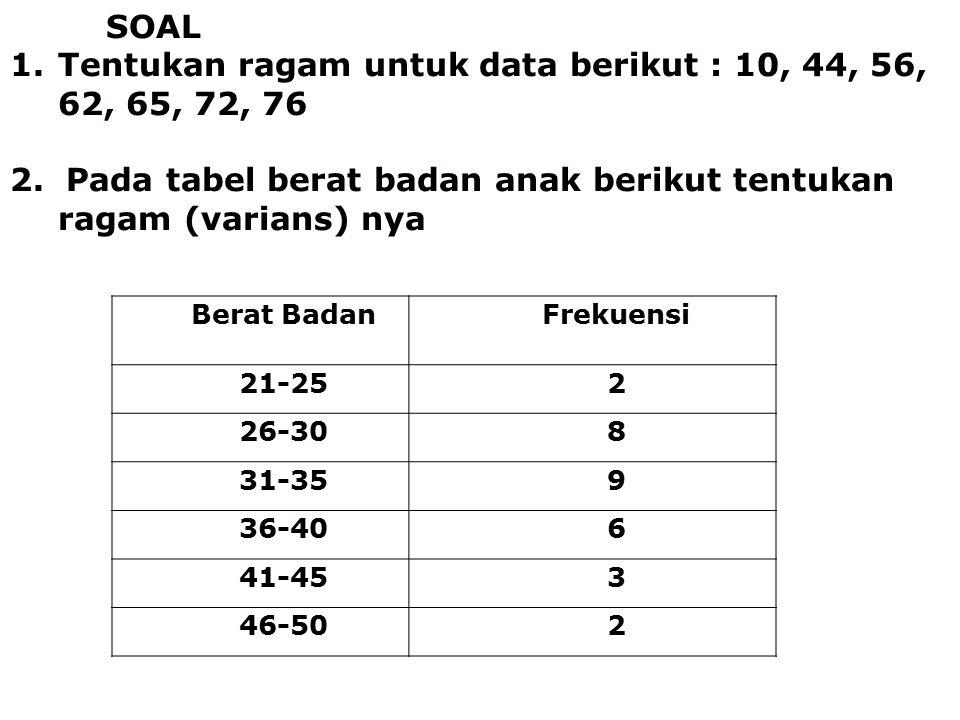 SOAL 1.Tentukan ragam untuk data berikut : 10, 44, 56, 62, 65, 72, 76 2. Pada tabel berat badan anak berikut tentukan ragam (varians) nya Berat BadanF
