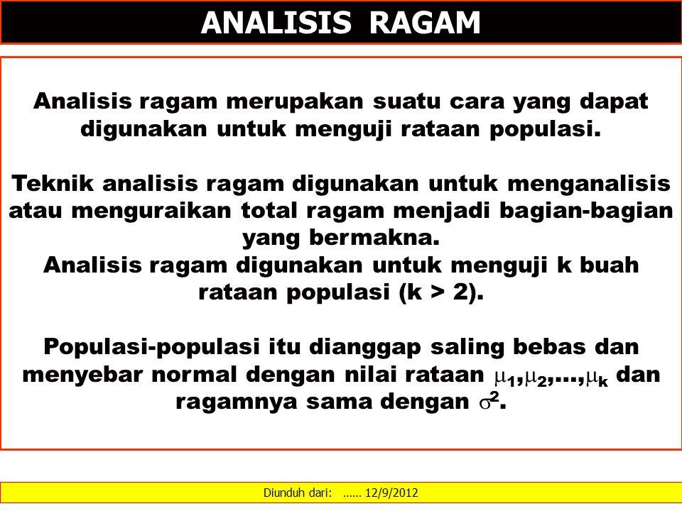 Diunduh dari: …… 12/9/2012 Analisis ragam merupakan suatu cara yang dapat digunakan untuk menguji rataan populasi. Teknik analisis ragam digunakan unt
