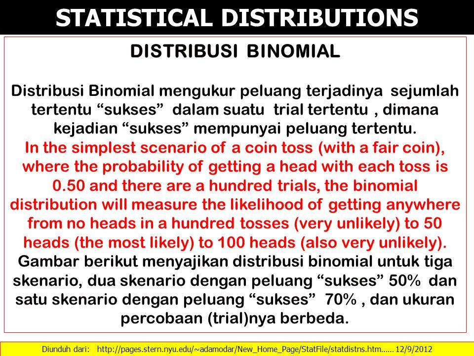 Diunduh dari: http://pages.stern.nyu.edu/~adamodar/New_Home_Page/StatFile/statdistns.htm…… 12/9/2012 STATISTICAL DISTRIBUTIONS DISTRIBUSI BINOMIAL Distribusi Binomial mengukur peluang terjadinya sejumlah tertentu sukses dalam suatu trial tertentu, dimana kejadian sukses mempunyai peluang tertentu.