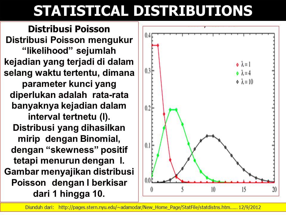 Diunduh dari: http://pages.stern.nyu.edu/~adamodar/New_Home_Page/StatFile/statdistns.htm…… 12/9/2012 STATISTICAL DISTRIBUTIONS Distribusi Poisson Distribusi Poisson mengukur likelihood sejumlah kejadian yang terjadi di dalam selang waktu tertentu, dimana parameter kunci yang diperlukan adalah rata-rata banyaknya kejadian dalam interval tertnetu (l).