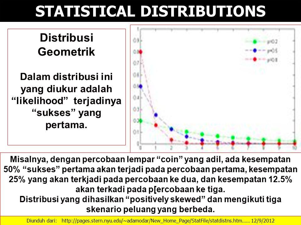 """STATISTICAL DISTRIBUTIONS Distribusi Geometrik Dalam distribusi ini yang diukur adalah """"likelihood"""" terjadinya """"sukses"""" yang pertama. Misalnya, dengan"""