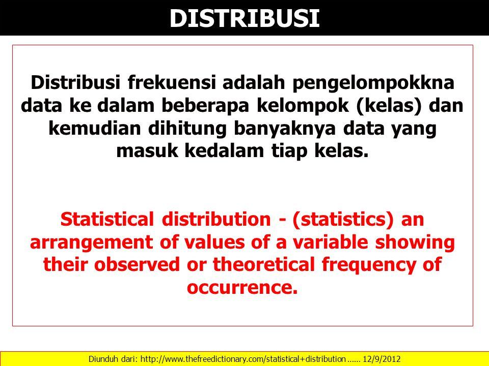 Diunduh dari: http://www.thefreedictionary.com/statistical+distribution …… 12/9/2012 DISTRIBUSI Distribusi frekuensi adalah pengelompokkna data ke dalam beberapa kelompok (kelas) dan kemudian dihitung banyaknya data yang masuk kedalam tiap kelas.