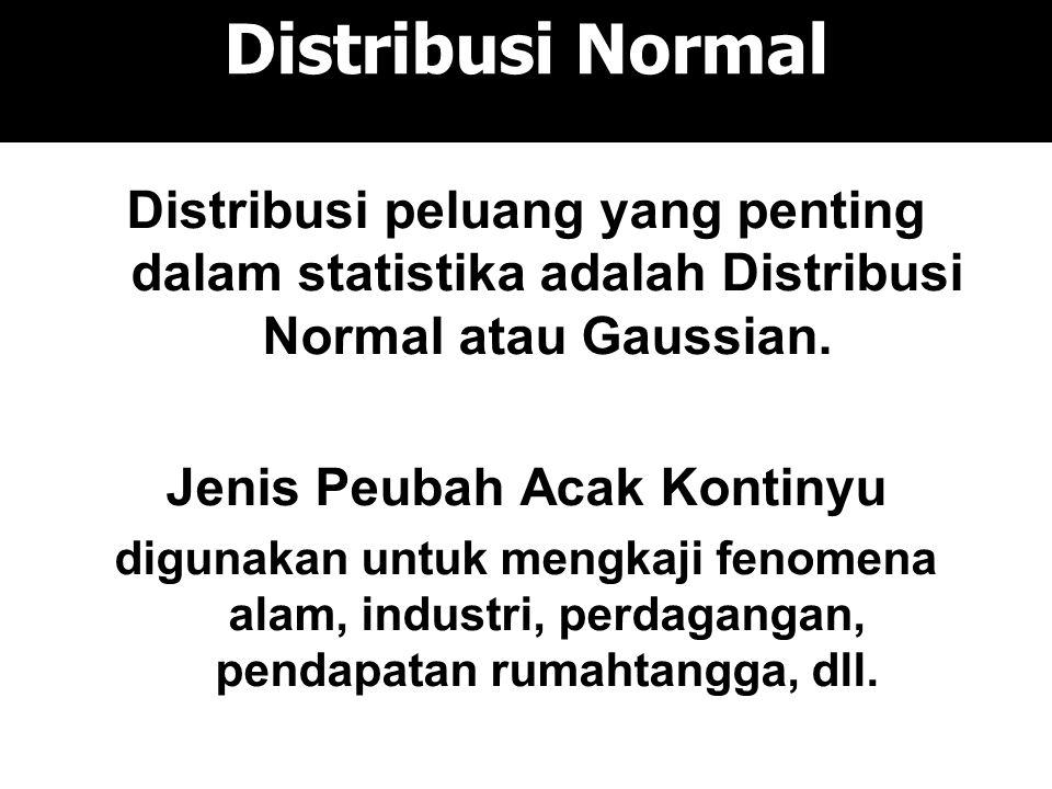 Distribusi Normal Distribusi peluang yang penting dalam statistika adalah Distribusi Normal atau Gaussian. Jenis Peubah Acak Kontinyu digunakan untuk
