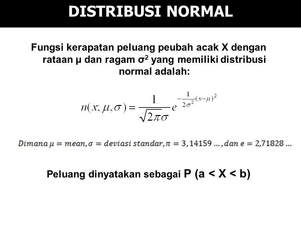 DISTRIBUSI NORMAL Fungsi kerapatan peluang peubah acak X dengan rataan μ dan ragam σ 2 yang memiliki distribusi normal adalah: Peluang dinyatakan sebagai P (a < X < b)