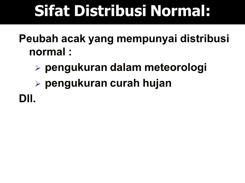 Sifat Distribusi Normal: Peubah acak yang mempunyai distribusi normal :  pengukuran dalam meteorologi  pengukuran curah hujan Dll.