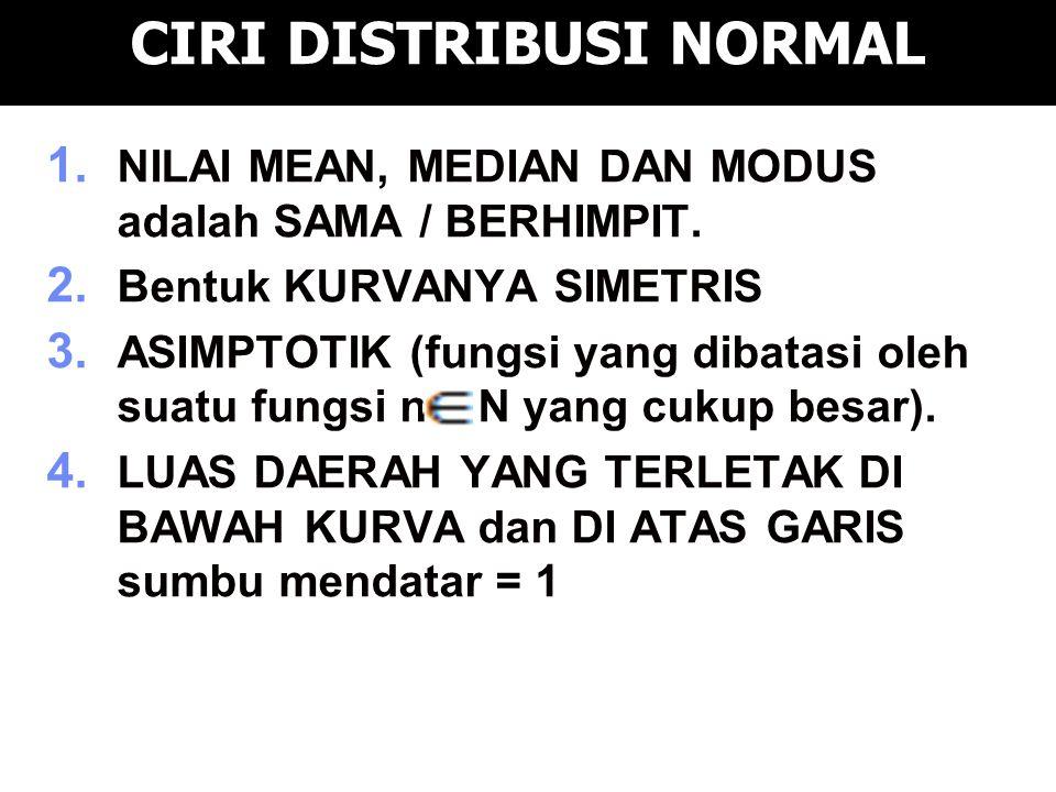 CIRI DISTRIBUSI NORMAL 1. NILAI MEAN, MEDIAN DAN MODUS adalah SAMA / BERHIMPIT. 2. Bentuk KURVANYA SIMETRIS 3. ASIMPTOTIK (fungsi yang dibatasi oleh s