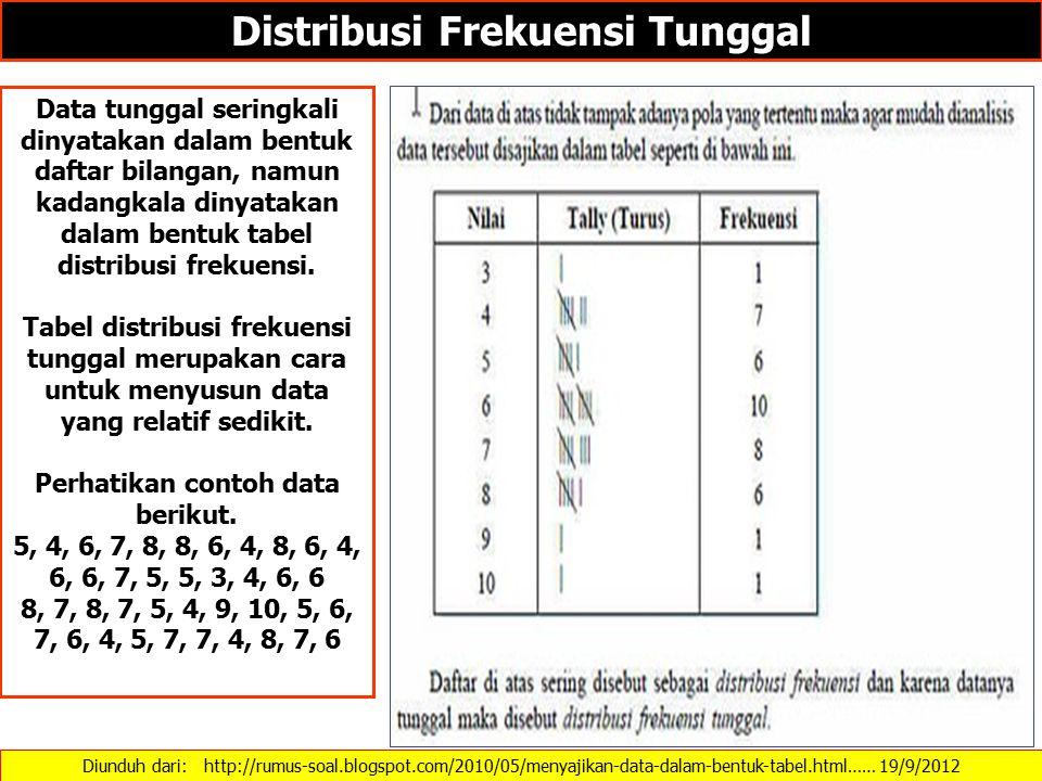 Diunduh dari: http://rumus-soal.blogspot.com/2010/05/menyajikan-data-dalam-bentuk-tabel.html…… 19/9/2012 Distribusi Frekuensi Tunggal Data tunggal seringkali dinyatakan dalam bentuk daftar bilangan, namun kadangkala dinyatakan dalam bentuk tabel distribusi frekuensi.