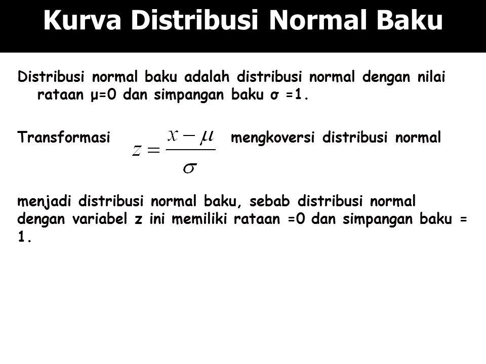 Kurva Distribusi Normal Baku Distribusi normal baku adalah distribusi normal dengan nilai rataan μ=0 dan simpangan baku σ =1. Transformasi mengkoversi