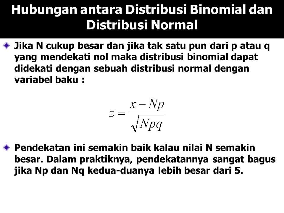 Hubungan antara Distribusi Binomial dan Distribusi Normal Jika N cukup besar dan jika tak satu pun dari p atau q yang mendekati nol maka distribusi binomial dapat didekati dengan sebuah distribusi normal dengan variabel baku : Pendekatan ini semakin baik kalau nilai N semakin besar.