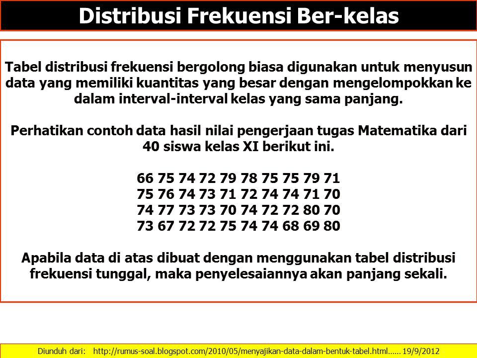Diunduh dari: http://rumus-soal.blogspot.com/2010/05/menyajikan-data-dalam-bentuk-tabel.html…… 19/9/2012 Distribusi Frekuensi Ber-kelas Tabel distribu