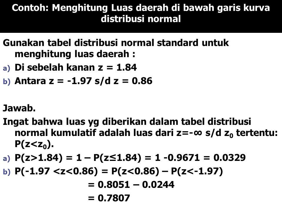 Contoh: Menghitung Luas daerah di bawah garis kurva distribusi normal Gunakan tabel distribusi normal standard untuk menghitung luas daerah : a) Di sebelah kanan z = 1.84 b) Antara z = -1.97 s/d z = 0.86 Jawab.