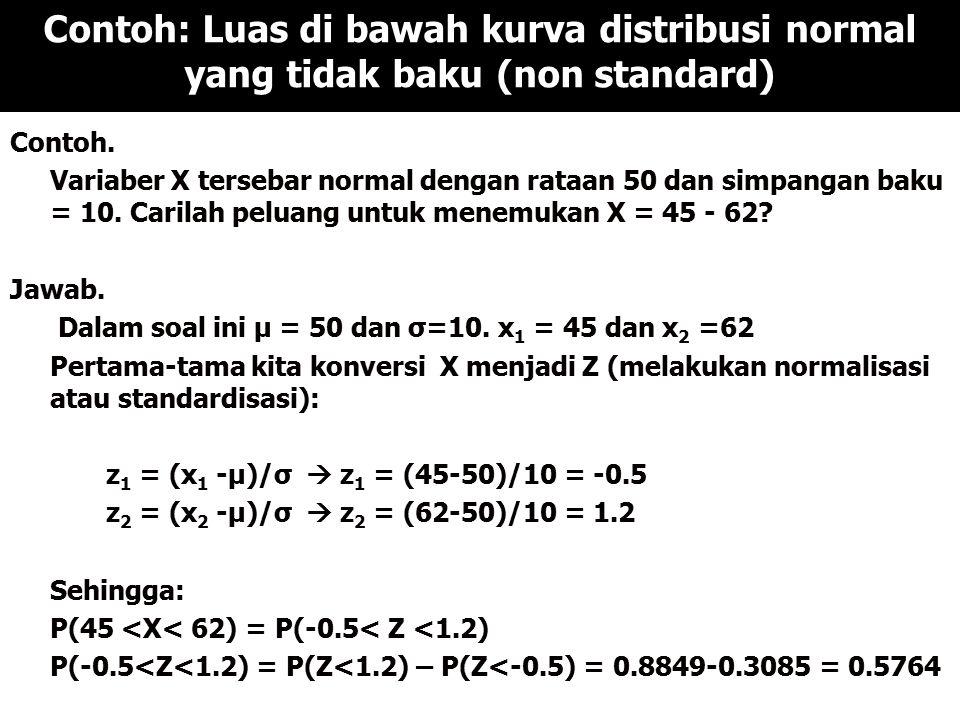 Contoh: Luas di bawah kurva distribusi normal yang tidak baku (non standard) Contoh. Variaber X tersebar normal dengan rataan 50 dan simpangan baku =