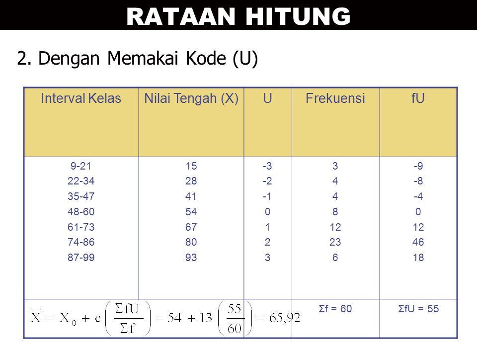 2. Dengan Memakai Kode (U) Interval KelasNilai Tengah (X)UFrekuensifU 9-21 22-34 35-47 48-60 61-73 74-86 87-99 15 28 41 54 67 80 93 -3 -2 0 1 2 3 4 8