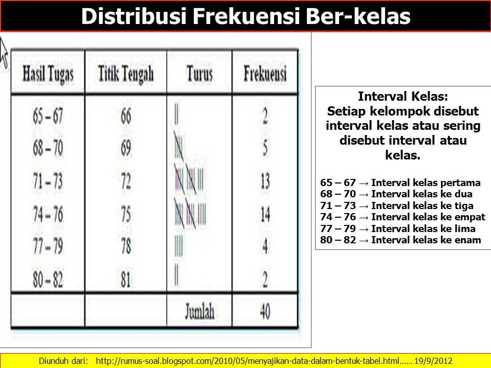Diunduh dari: http://rumus-soal.blogspot.com/2010/05/menyajikan-data-dalam-bentuk-tabel.html…… 19/9/2012 Interval Kelas: Setiap kelompok disebut interval kelas atau sering disebut interval atau kelas.