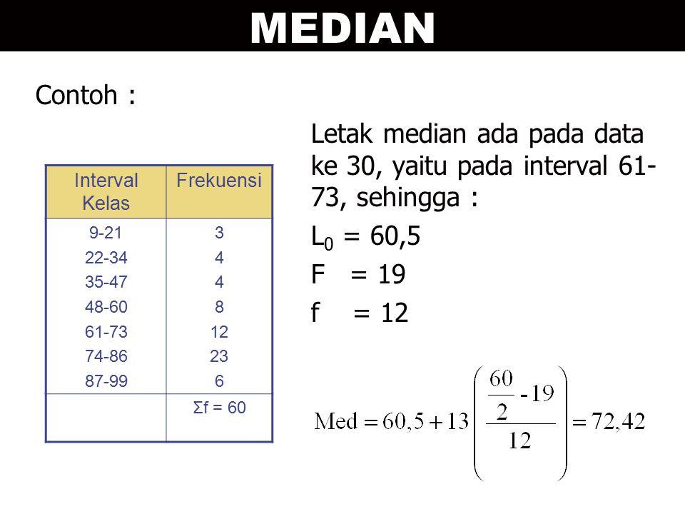 Contoh : Letak median ada pada data ke 30, yaitu pada interval 61- 73, sehingga : L 0 = 60,5 F = 19 f = 12 Interval Kelas Frekuensi 9-21 22-34 35-47 48-60 61-73 74-86 87-99 3 4 8 12 23 6 Σf = 60 MEDIAN