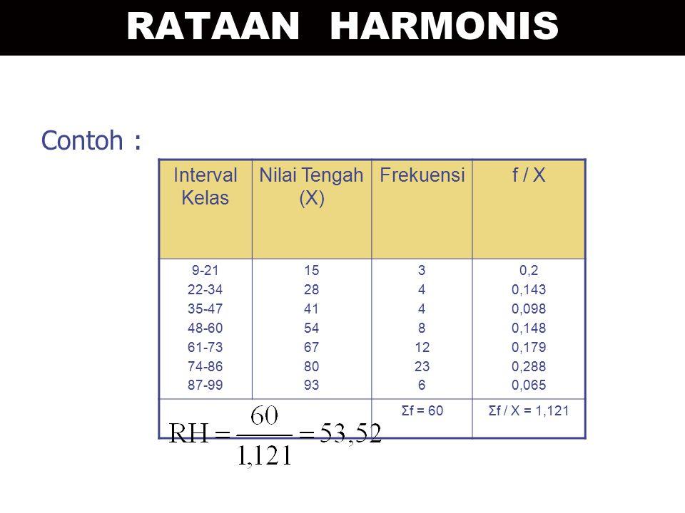 Contoh : Interval Kelas Nilai Tengah (X) Frekuensif / X 9-21 22-34 35-47 48-60 61-73 74-86 87-99 15 28 41 54 67 80 93 3 4 8 12 23 6 0,2 0,143 0,098 0,