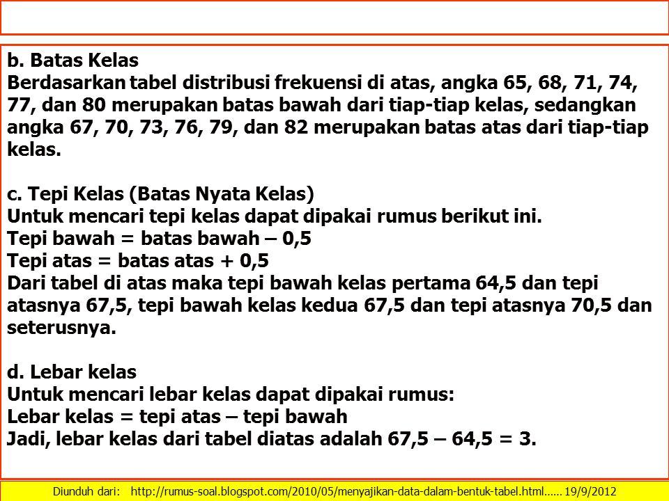 SOAL 1.Tentukan ragam untuk data berikut : 10, 44, 56, 62, 65, 72, 76 2.